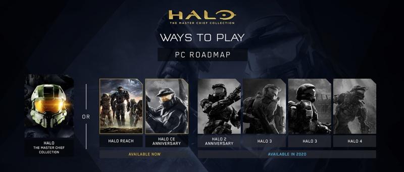 Les quatre jeux suivants de la saga Halo sortiront au cours de l'année 2020