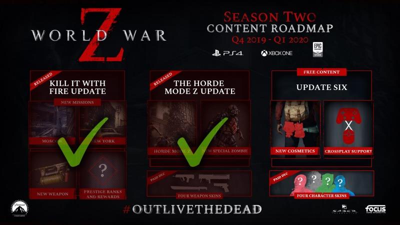 POST World War Z Roadmap Y2 A
